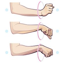 exercise your wrists